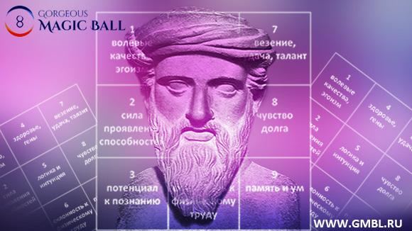Квадрат Пифагора: значение столбцов и комбинации в диагоналях